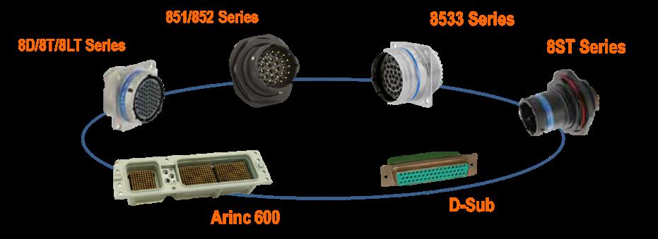 Filter connectors TVS